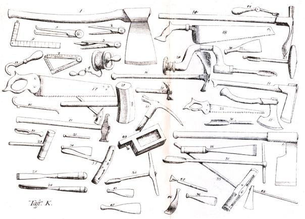 """Åke Claesson Rålamb (1651-1718) var forfattar av ein bokserie som kom ut mellom 1690 og 1694. Den eine boka """"Skeppsbyggerij"""" har med ei oversikt over verktøy. """"Viser allehånde timmermens redskap og verktyg huru the i Swerige som andra lånder åre brukeligaste"""". Fig 1, Enyxa på Engelsk maneer. Fig. 16, Een Swensk eller Hållensk Skarffyxa. Fig. 18, Handsåg med skaft som brukas i Hålland och Swerige. Figur: Frå boka """"Skeppsbyggerij"""", Åke Claesson Rålamb, Stockholm, 1691"""