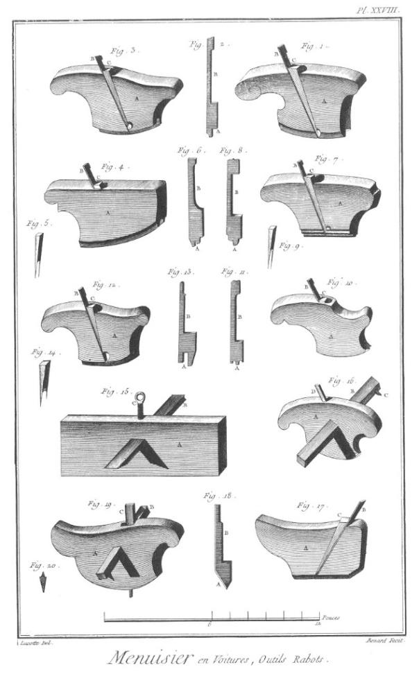 """Oversikt over vognmakerverktøy fra """"The Encyclopedia of Diderot & d'Alembert"""" frå 1769."""