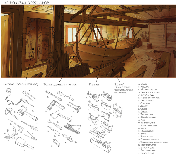 A drawing of the small boats workshop at Hardanger fartøyvernsenter. Drawing by Kate McMillan